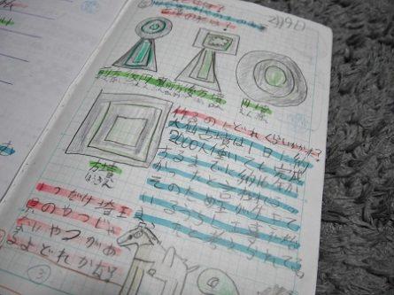 自主学習ノートで古墳をまとめる