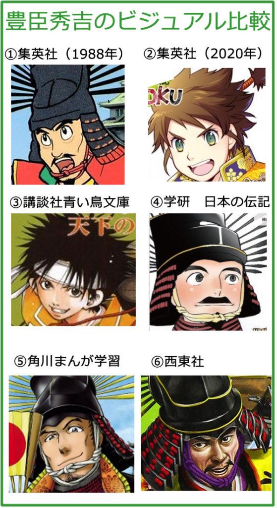 豊臣秀吉がイケメン化した日本の伝記イラスト比較