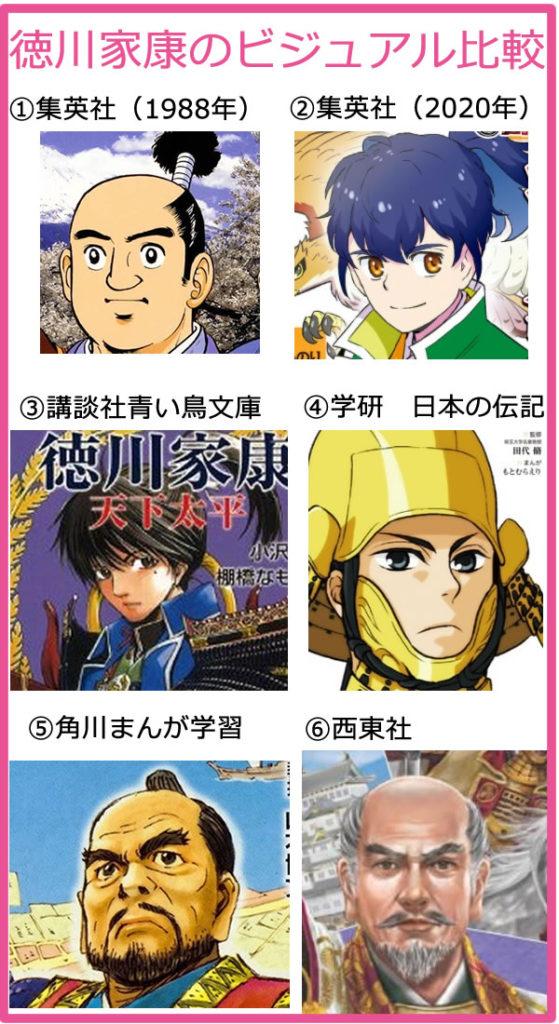 徳川家康がイケメン化した日本の伝記漫画イラスト比較