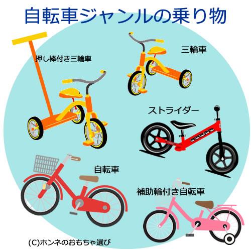 ストライダーや補助付き自転車など自転車ジャンル