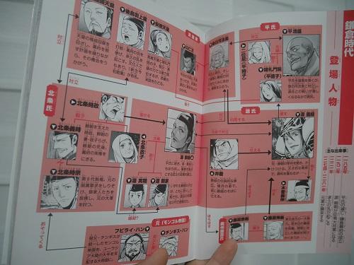 角川まんが学習シリーズの日本の歴史5巻の登場人物紹介