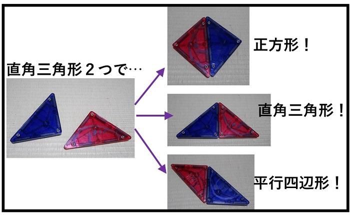 ピタゴラスの図形の理解を手助けする三角形パーツ2枚
