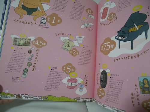 寿命図鑑に掲載されているピアノや一万円札やTシャツの寿命