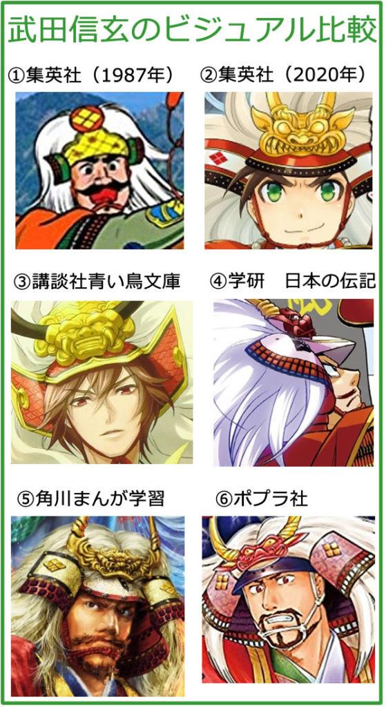 武田信玄のイケメンイラスト顔を比較
