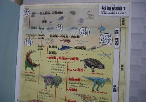 どこどこ迷路の恐竜時代の巻末図鑑