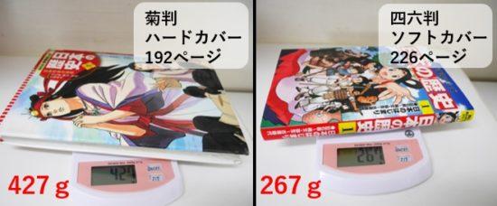 菊判ハードカバーと四六判ソフトカバーの本の重さを比較
