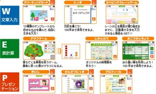 Spica note(スピカノート)のワードやエクセルのアプリ