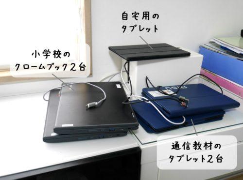充電スポットでタブレットや学校のクロームブックなどを充電しているところ