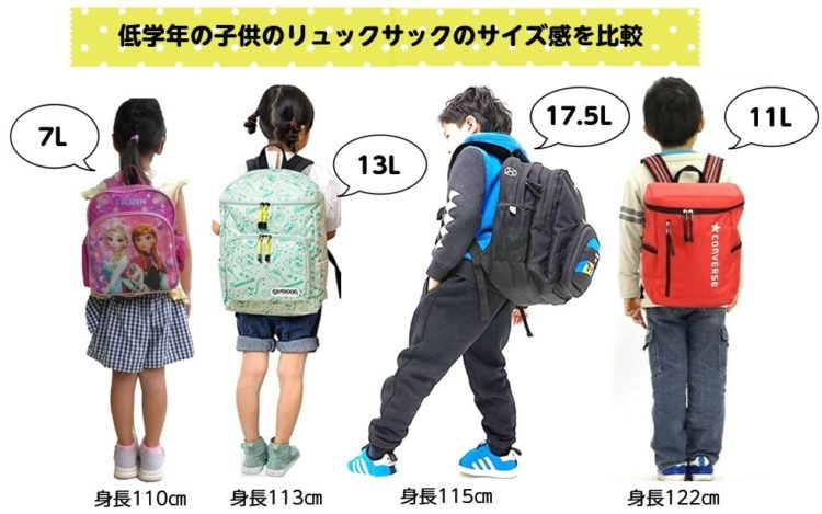 小学校低学年の子供が7リットルから17リットルまでリュックのサイズ感を比較